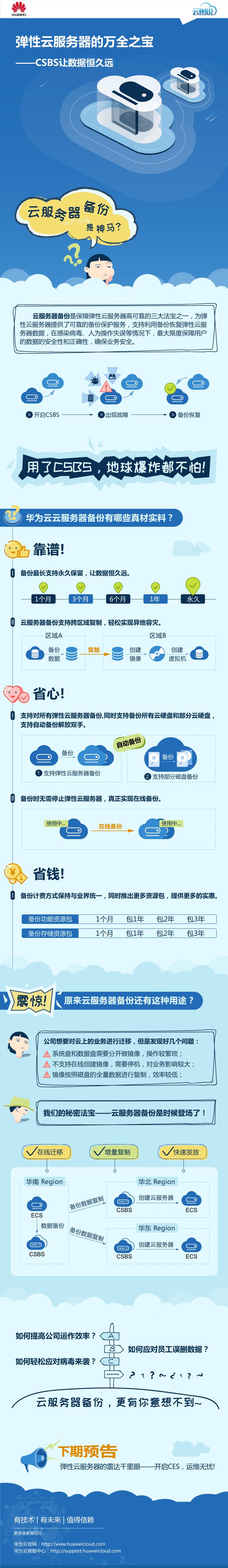 关键数据的万全之宝,华为云云服务器备份让数据恒久远