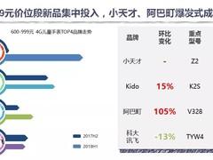 赛诺数据:阿巴町增长迅猛,消费者关注体验