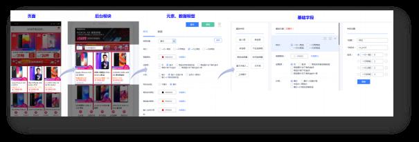 苏宁易购CMS架构演进:泰坦平台的探索与实践!