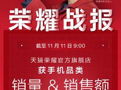 双十一战报:荣耀天猫官方旗舰店获手机品类双冠王