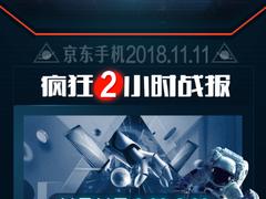 京东11.11疯狂2小时:三大年度旗舰10秒销额破千万!