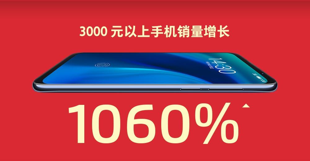 魅族双十一战报:3000元以上手机销量暴涨1060%