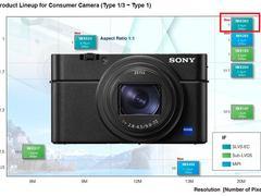 黑卡7或将使用索尼全新IMX 383影像传感器