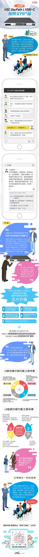 一图读懂:H3C SecPath L1000-C应用交付产品