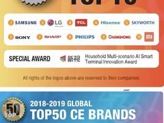 2018-2019全球领先品牌评选活动圆满闭幕