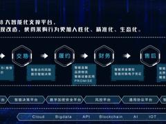 以科技延伸智能服务路径 技术创新成京东企业购杀手锏