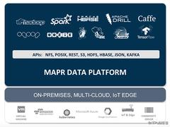Uber永久定位系统实时数据分析过程实践!