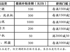 """苏宁易购公布10亿元""""以旧换新""""实行办法"""