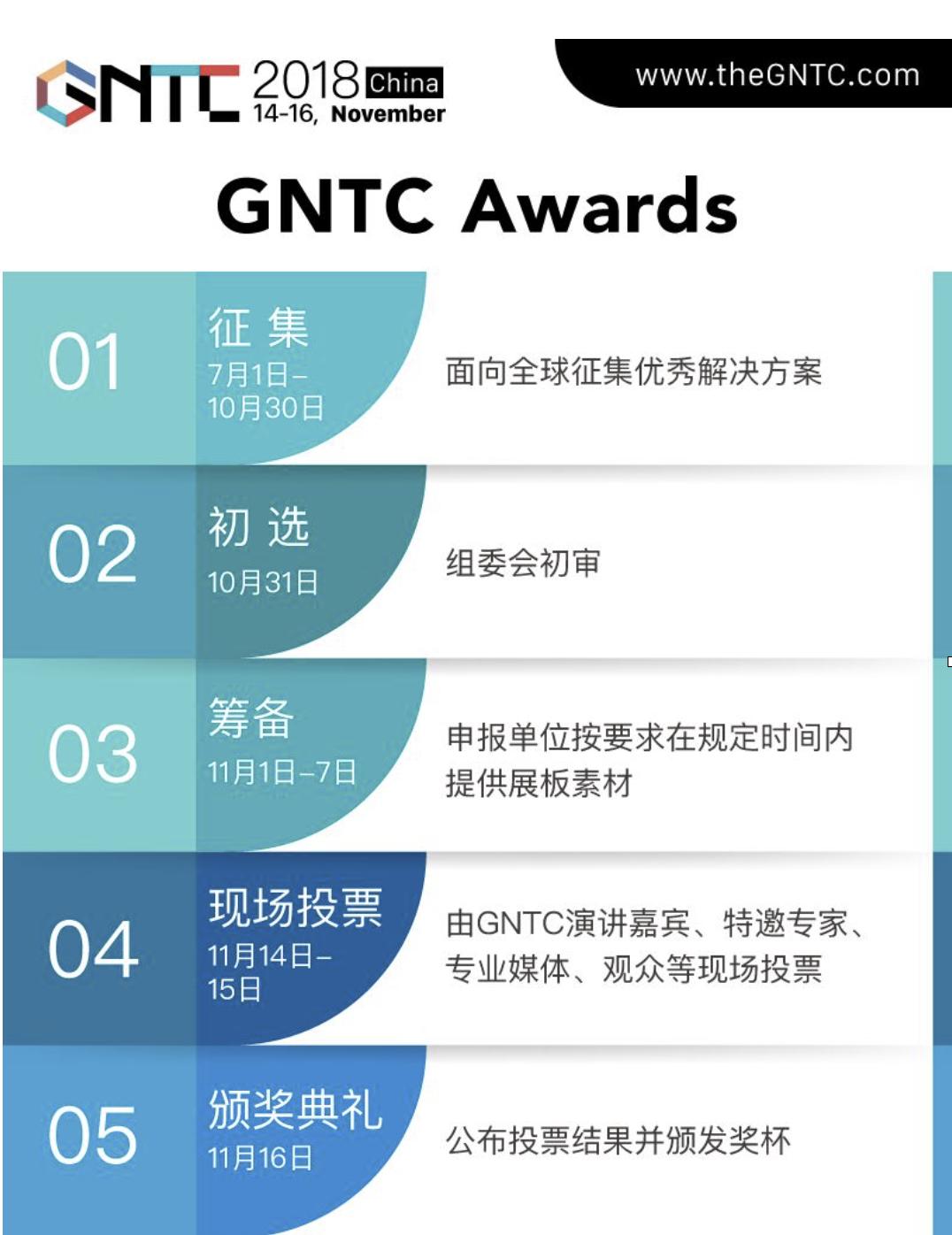 洞见未来 GNTC 2018全球网络技术大会全面升级