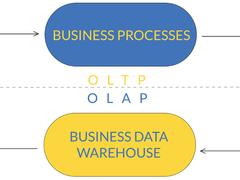 OLTP与OLAP:在新IT环境下的相互结合