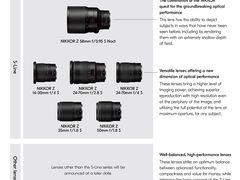 性价比至上! 尼康未来将发布多款非S型Z卡口镜头
