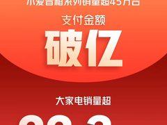 小米米粉节全天销售额达19.3亿元,AIoT智能设备销量达70.3万台