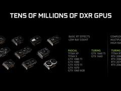 新驱动发布下载:GTX 10系和16系显卡自此支持光线追踪