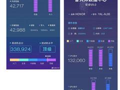 荣耀20跑分曝光 鲁大师测试顶级水平