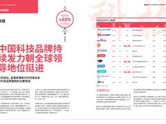 魅族新上榜 2019 BrandZ 最具价值中国品牌79名&中国出海品牌36名