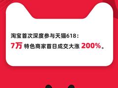 60万淘宝商家深度参与天猫618:大涨110%!个性消费大潮汹涌