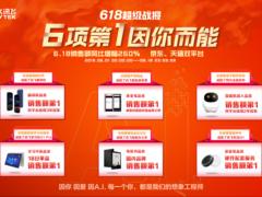 讯飞录音笔京东618品类销售额第一,销售热度超其他品牌之和