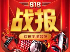 京东618电脑数码销量大爆发,四大趋势助力全球购物狂欢节