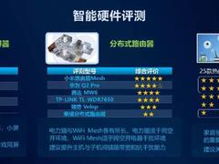 中国移动2019年智能硬件质量报告 小米路由器Mesh获唯一五星评价