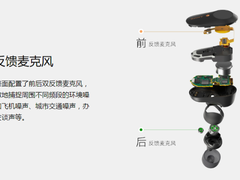 无线耳机升级双倍降噪!索尼WF-1000XM3给你纯真音质体验
