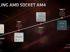 无与伦比的平台和全面领先的性能 AMD第三代锐龙处理器首发评测