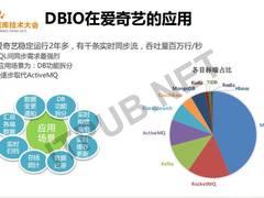DTCC2019 爱奇艺实时数据传输服务