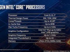 英特尔10nm处理器终于来了!已经向OEM厂商发货