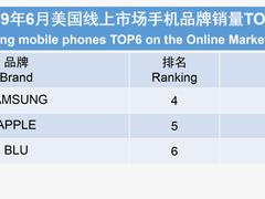 出乎预料,美国线上最畅销手机不是苹果