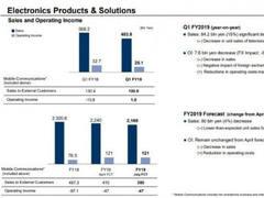 索尼移动通信:连续5季度销量下滑,但它盈利了!