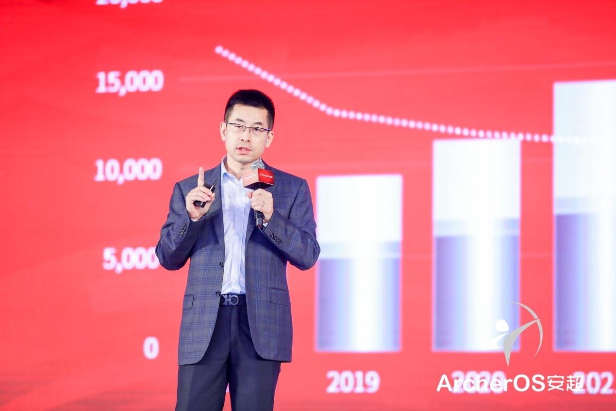 神彩争霸官网快3_神彩棋牌_app软件助力打造数字中国,首款通用型云操作系统安超OS™正式发布