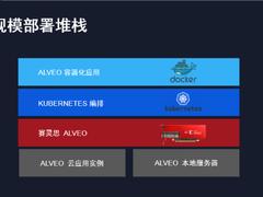 Alveo U50正式发布,业界首款面向任意服务器和云的加速器!