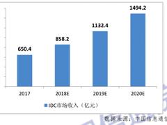腾讯智维中标广东移动IDC项目 将全面开放智能运营能力