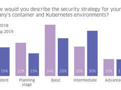 调查:安全计划在容器构建和部署中有多重要?