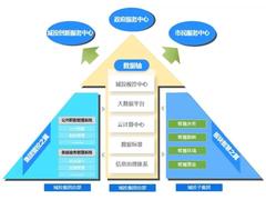 华云数据成功交付上海城投集团云计算中心项目