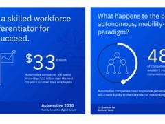汽车2030:驶入未来 相对于品牌,消费者更关注汽车的成本和便利性