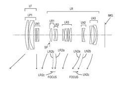 """无反升级版""""小小白""""?佳能公布RF 70-240mm f/4 IS镜头专利"""