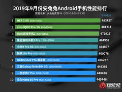 2019年9月安卓手机性能排行榜出炉 vivo新机夺冠