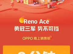 Reno Ace首销告捷,稳居电商平台2500-3500价位段冠军