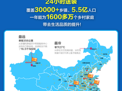 """苏宁 """"24小时送装""""乡镇地图曝光,最高海拔2900米"""