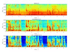 AI通话降噪硬核来袭 声加科技AI双麦方案赋能OPPO Enco Free耳机