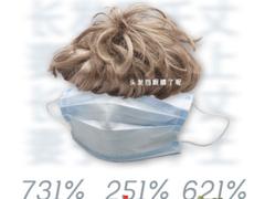 情人节求生欲消费大数据:苏宁菜场销量环比增长621%