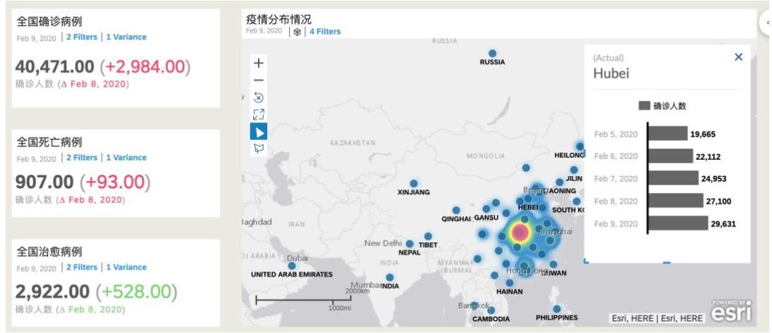 如何利用SAP分析云掌握全国疫情发展情况?