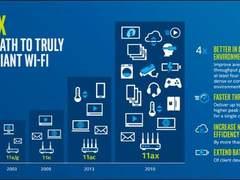 能与5G互补的网络技术 Wi-Fi 6特点解析