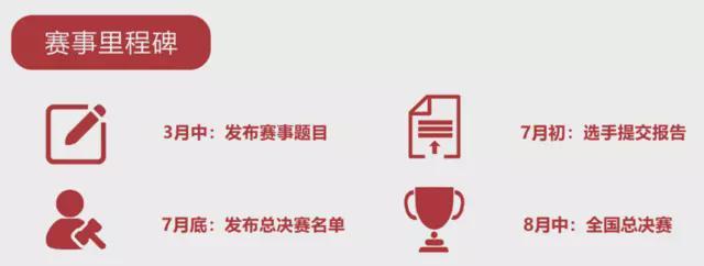 """""""天融信杯""""第五届(2020年)全国高校密码数学挑战赛赛题正式发布"""