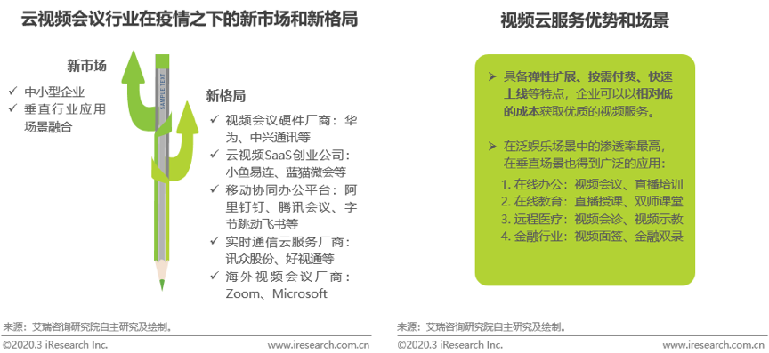 讯众股份:云视讯业务C位出道,智能通信迎来发展契机