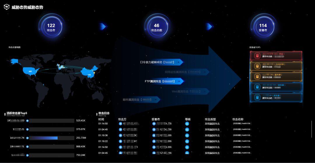 迪普科技助力浙江省公路与运输管理中心建立网络安全威胁感知大数据平台