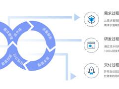 ERP进入低代码时代,明源云开放平台3.0重构房地产应用底层架构