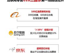 """围观苏宁、京东""""价格战""""  J-10%省钱计划详解来了"""