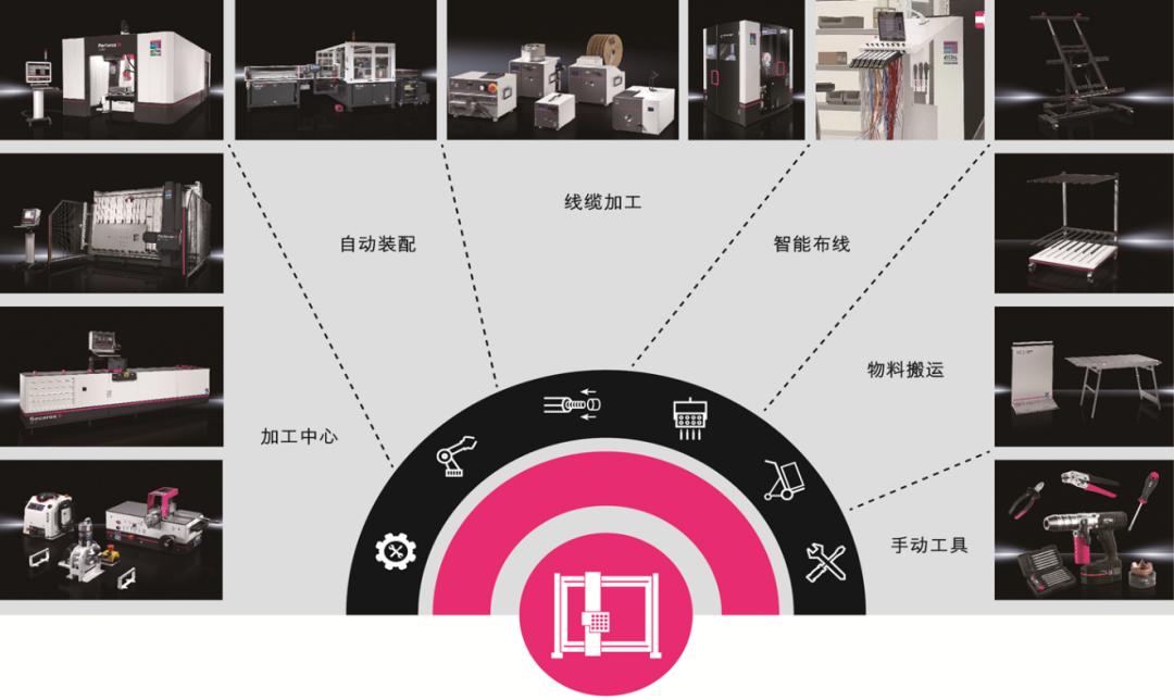 德国威图自动化系统——官方系列产品总览篇
