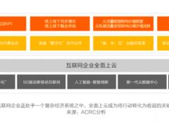 中国互联网新周期,啥样